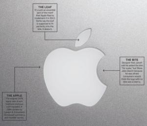 miti_e_misteri_del_logo_di_apple-620x533